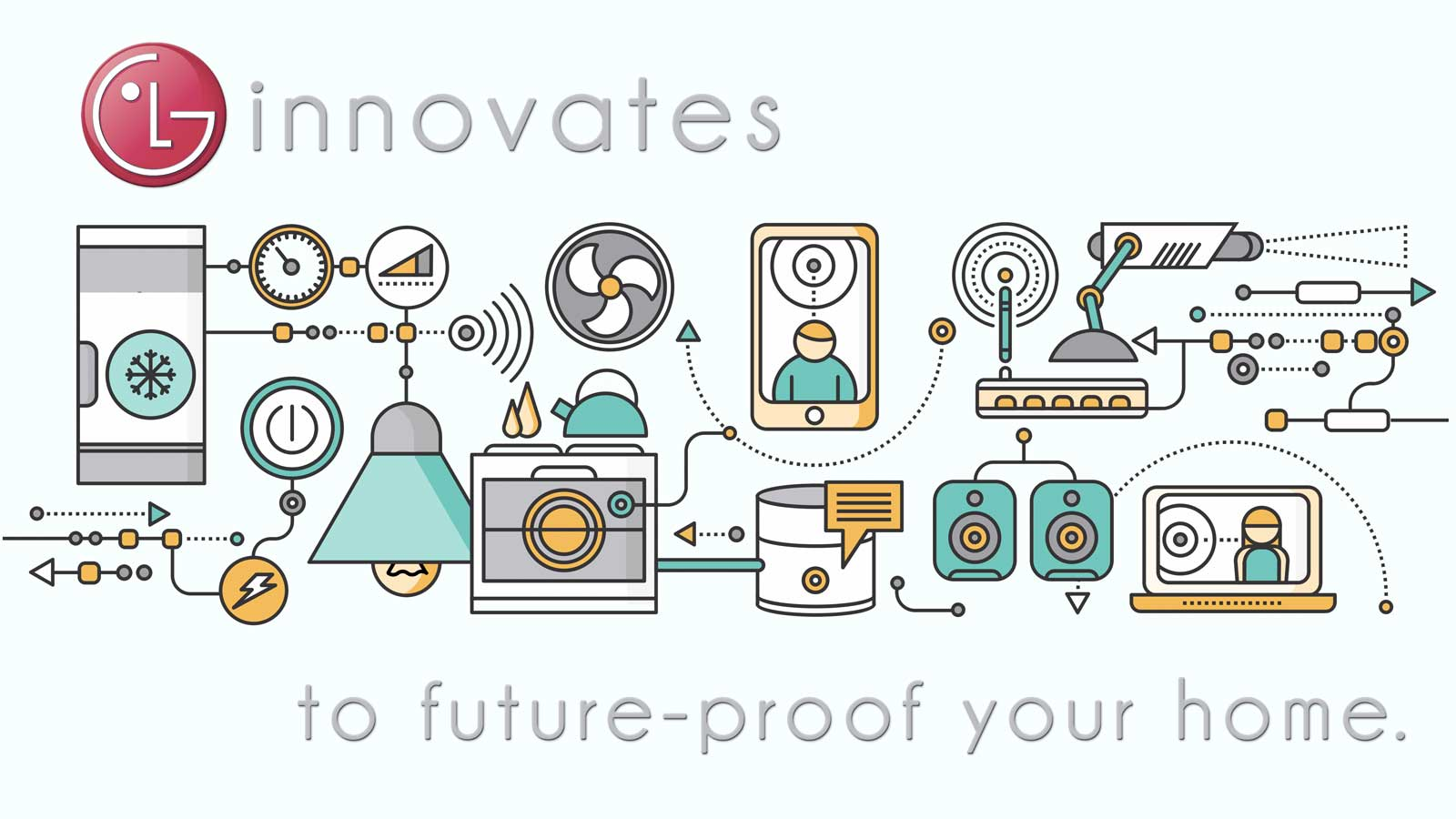 The many ways LG innovates IoT to future-proof your home